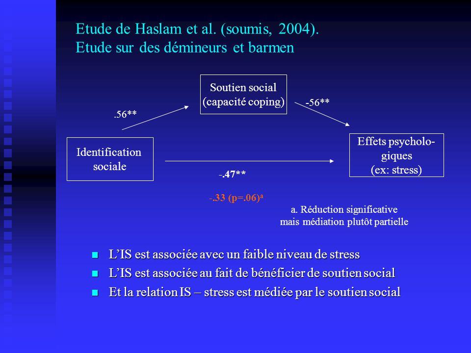 Etude de Haslam et al. (soumis, 2004). Etude sur des démineurs et barmen Identification sociale Effets psycholo- giques (ex: stress) Soutien social (c