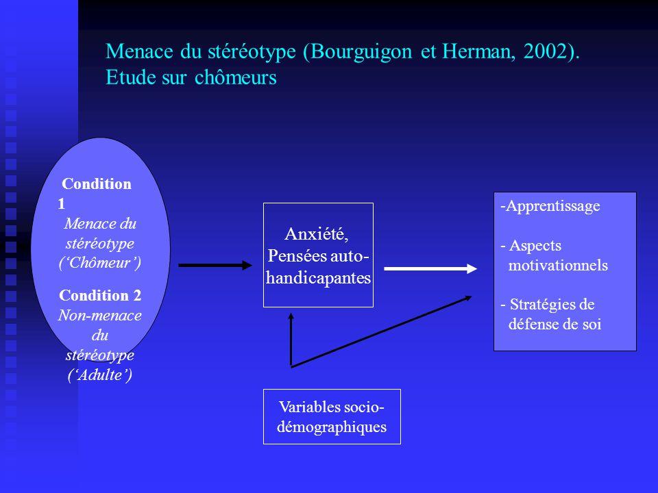 Menace du stéréotype (Bourguigon et Herman, 2002). Etude sur chômeurs Condition 1 Menace du stéréotype (Chômeur) Condition 2 Non-menace du stéréotype