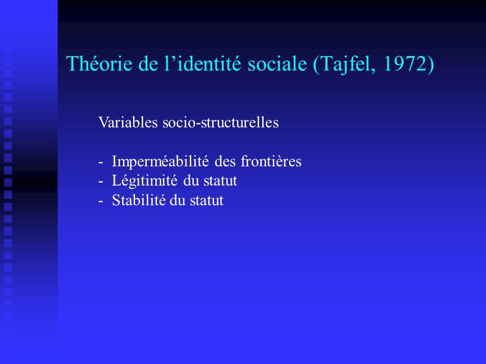 Théorie de lidentité sociale (Tajfel, 1972) Variables socio-structurelles - Imperméabilité des frontières - Légitimité du statut - Stabilité du statut