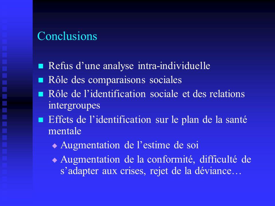 Conclusions Refus dune analyse intra-individuelle Rôle des comparaisons sociales Rôle de lidentification sociale et des relations intergroupes Effets