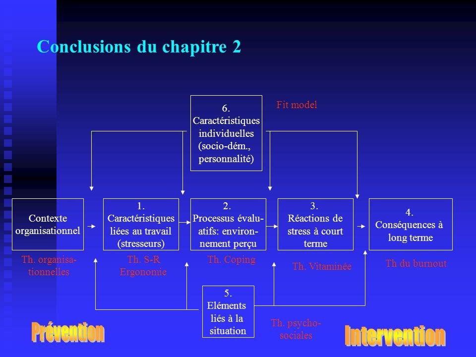 Conclusions du chapitre 2 1. Caractéristiques liées au travail (stresseurs) Contexte organisationnel 2. Processus évalu- atifs: environ- nement perçu
