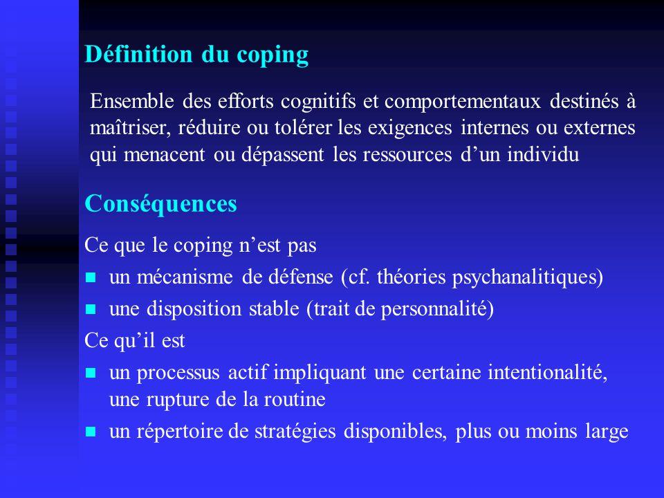 Définition du coping Ce que le coping nest pas un mécanisme de défense (cf. théories psychanalitiques) une disposition stable (trait de personnalité)
