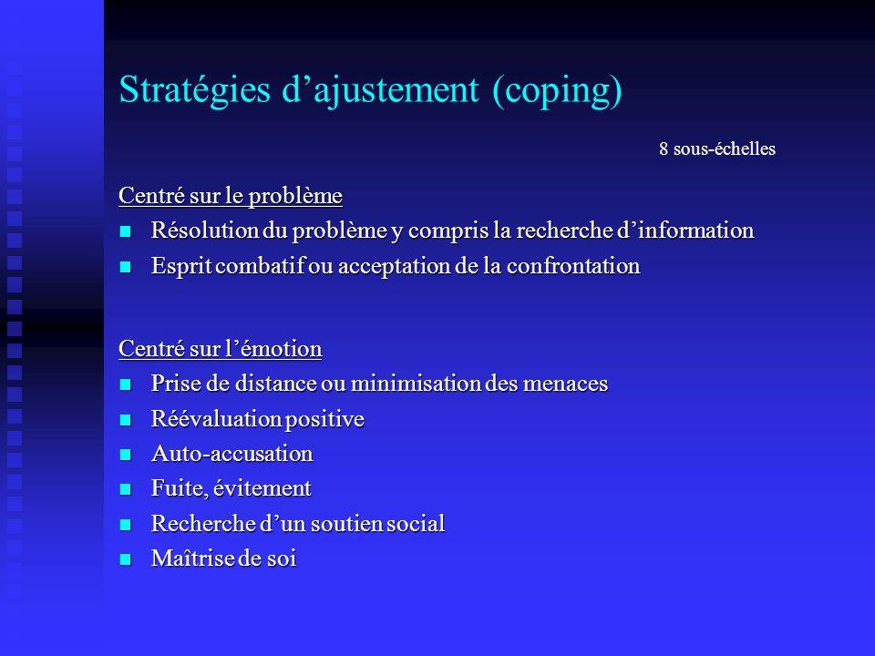 Stratégies dajustement (coping) Centré sur le problème Résolution du problème y compris la recherche dinformation Résolution du problème y compris la