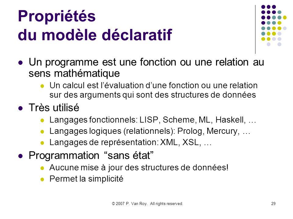 © 2007 P. Van Roy. All rights reserved.29 Propriétés du modèle déclaratif Un programme est une fonction ou une relation au sens mathématique Un calcul