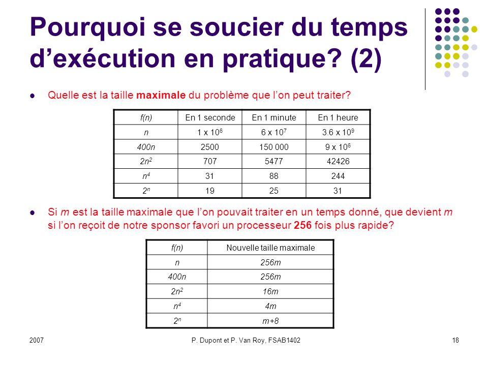 2007P.Dupont et P. Van Roy, FSAB140218 Pourquoi se soucier du temps dexécution en pratique.