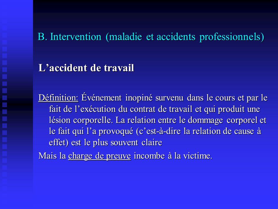 B. Intervention (maladie et accidents professionnels) Laccident de travail Définition: Événement inopiné survenu dans le cours et par le fait de lexéc