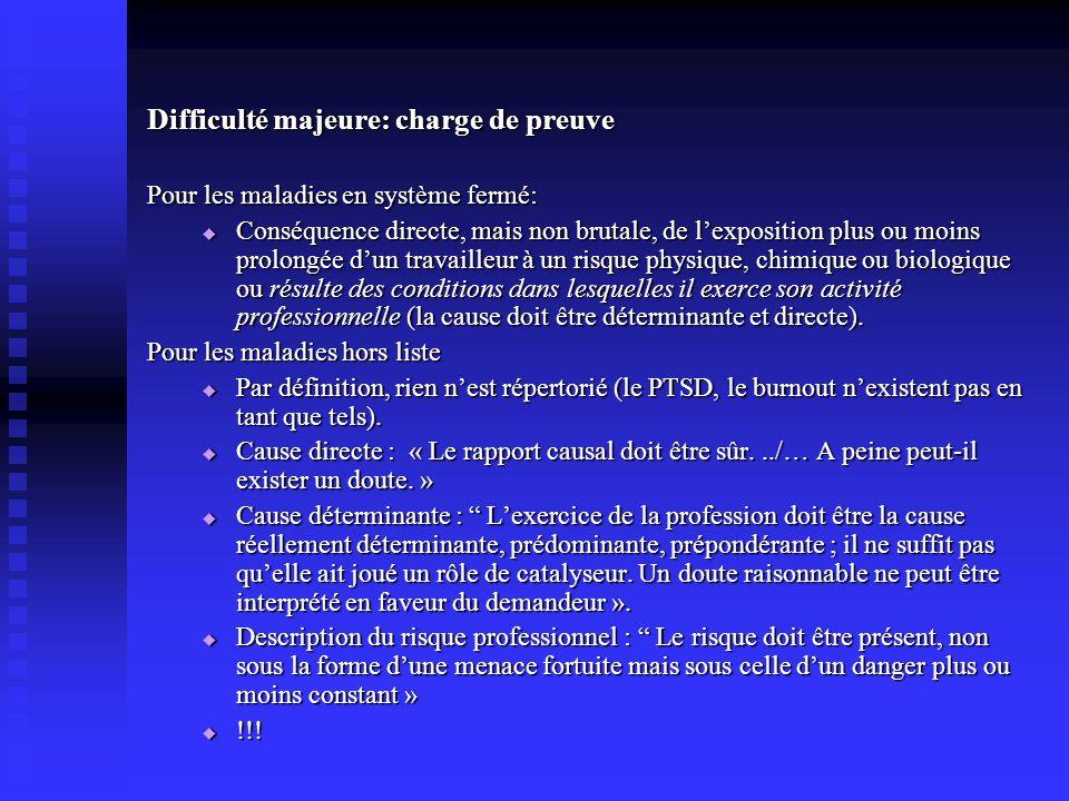 Difficulté majeure: charge de preuve Pour les maladies en système fermé: Conséquence directe, mais non brutale, de lexposition plus ou moins prolongée
