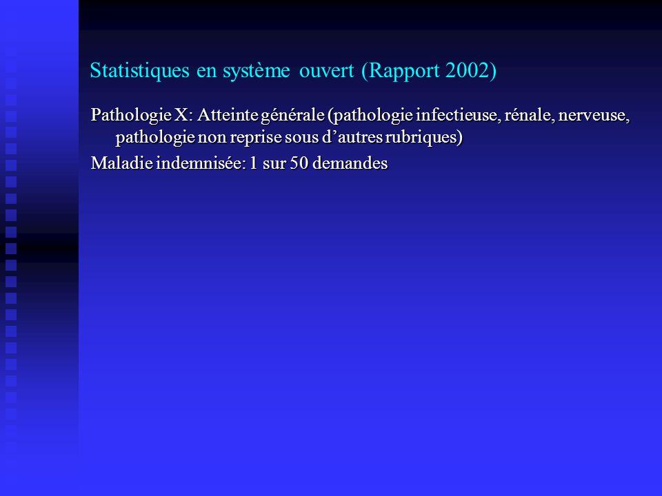 Statistiques en système ouvert (Rapport 2002) Pathologie X: Atteinte générale (pathologie infectieuse, rénale, nerveuse, pathologie non reprise sous d
