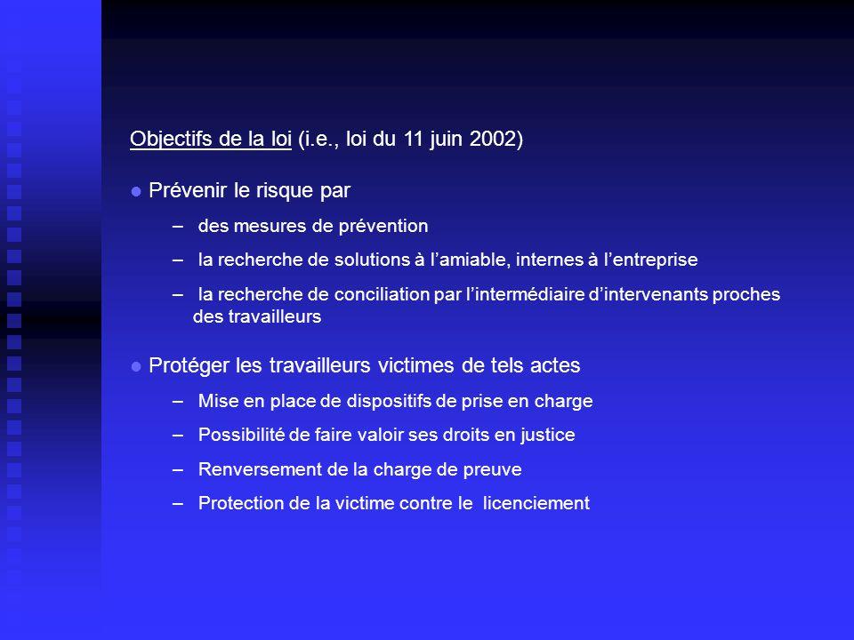 Objectifs de la loi (i.e., loi du 11 juin 2002) Prévenir le risque par – des mesures de prévention – la recherche de solutions à lamiable, internes à