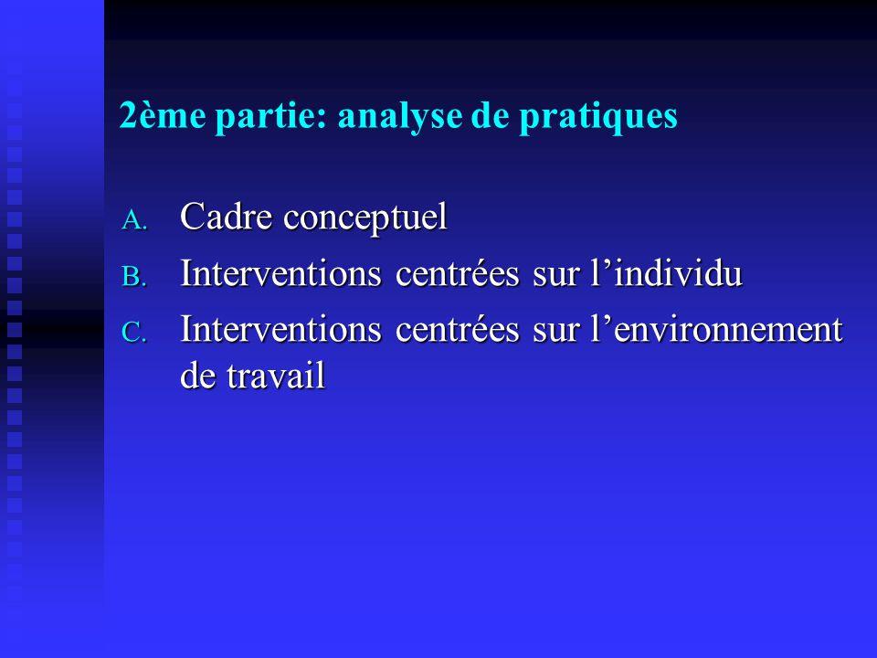 2ème partie: analyse de pratiques A. Cadre conceptuel B. Interventions centrées sur lindividu C. Interventions centrées sur lenvironnement de travail