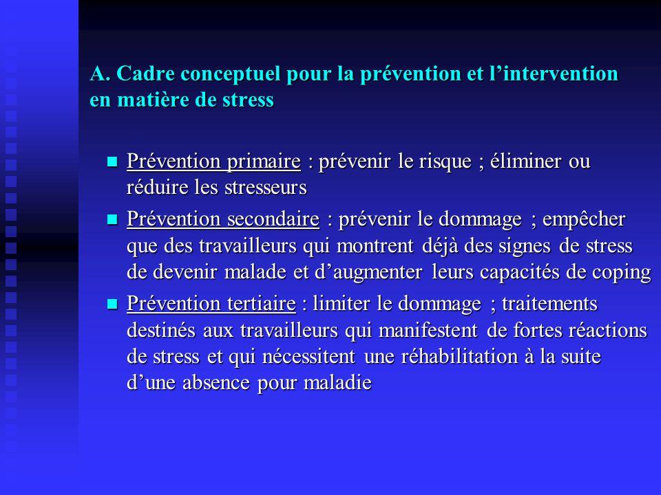 Prévention primaire : prévenir le risque ; éliminer ou réduire les stresseurs Prévention primaire : prévenir le risque ; éliminer ou réduire les stres