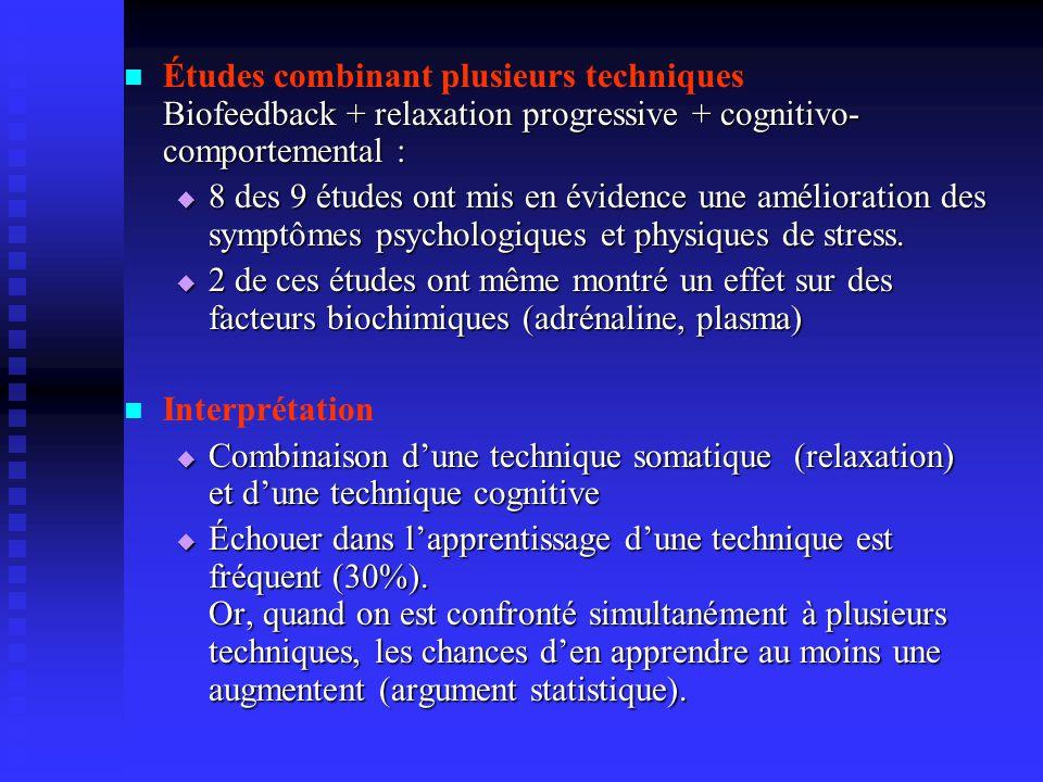 Biofeedback + relaxation progressive + cognitivo- comportemental : Études combinant plusieurs techniques Biofeedback + relaxation progressive + cognitivo- comportemental : 8 des 9 études ont mis en évidence une amélioration des symptômes psychologiques et physiques de stress.