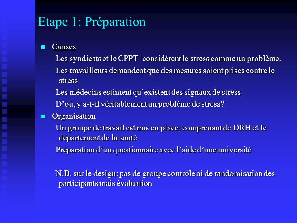 Etape 1: Préparation Causes Causes Les syndicats et le CPPT considèrent le stress comme un problème. Les travailleurs demandent que des mesures soient