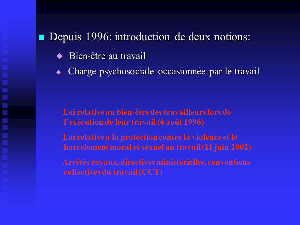 Depuis 1996: introduction de deux notions: Depuis 1996: introduction de deux notions: Bien-être au travail Bien-être au travail Charge psychosociale o