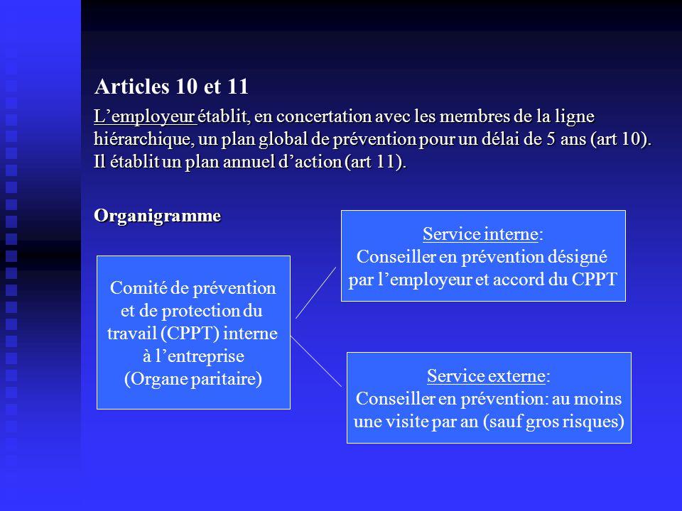Articles 10 et 11 Lemployeur établit, en concertation avec les membres de la ligne hiérarchique, un plan global de prévention pour un délai de 5 ans (