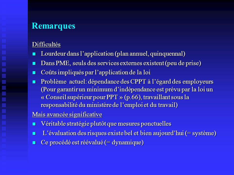Remarques Difficultés Lourdeur dans lapplication (plan annuel, quinquennal) Lourdeur dans lapplication (plan annuel, quinquennal) Dans PME, seuls des