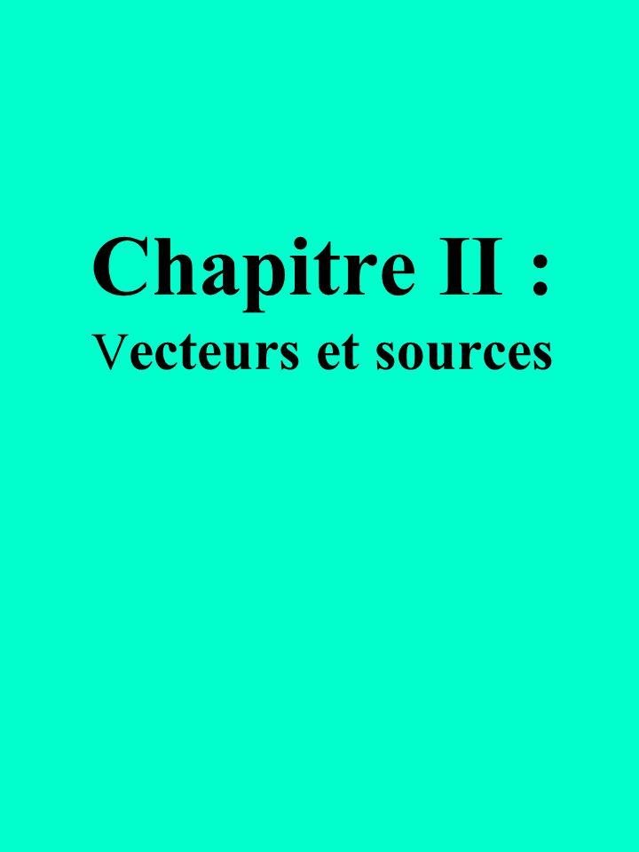 Chapitre II : V ecteurs et sources