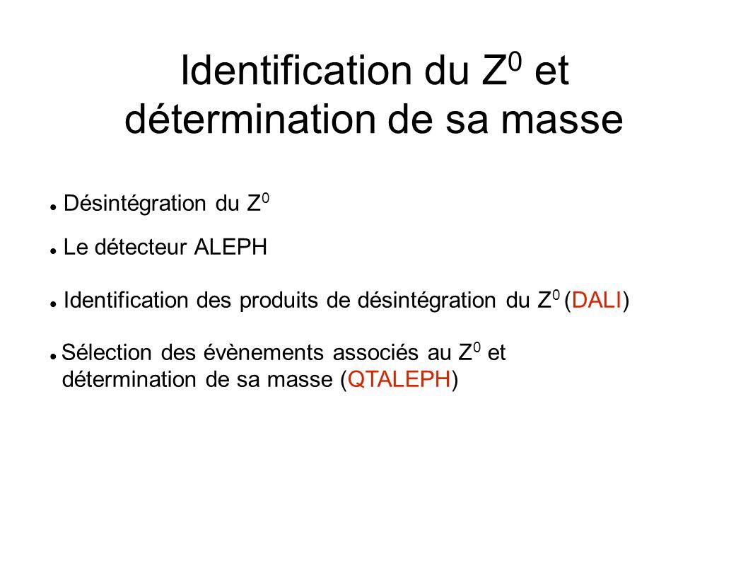 Identification du Z 0 et détermination de sa masse Désintégration du Z 0 Le détecteur ALEPH Identification des produits de désintégration du Z 0 (DALI) Sélection des évènements associés au Z 0 et détermination de sa masse (QTALEPH)