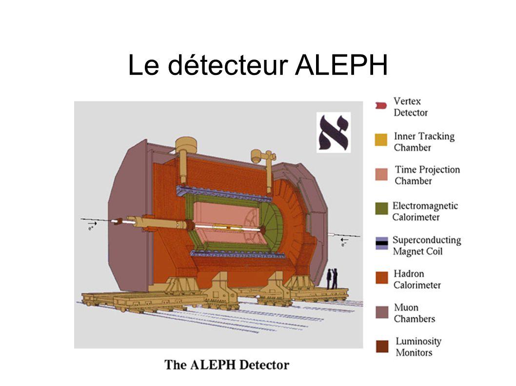 Le détecteur ALEPH