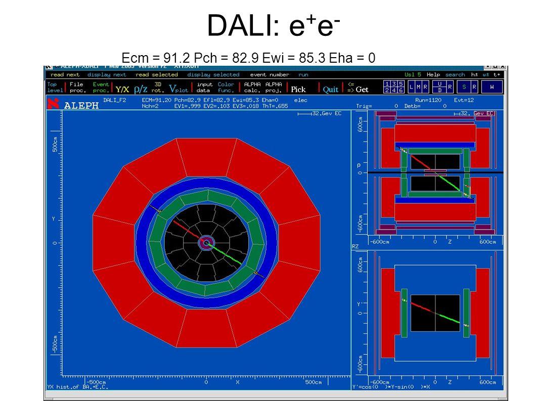DALI: e + e - Ecm = 91.2 Pch = 82.9 Ewi = 85.3 Eha = 0