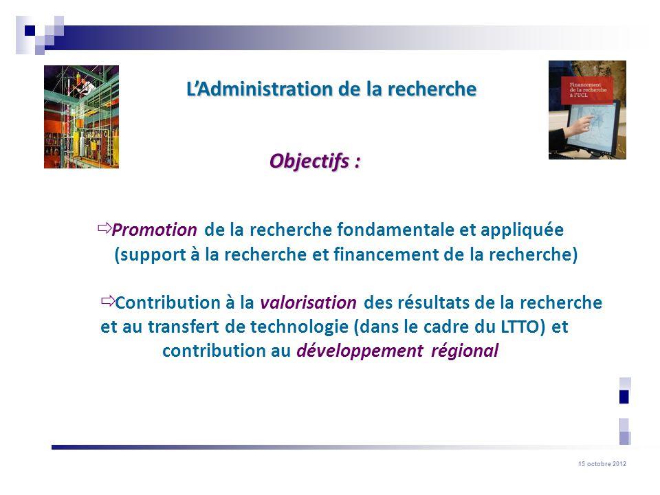 15 octobre 2012 Actions de Recherche Concertées (ARC) Dotation annuelle de la Fédération Wallonie-Bruxelles aux Académies : En 2012 : 6.175.000 à lAcadémie Louvain Projets de recherche de max.