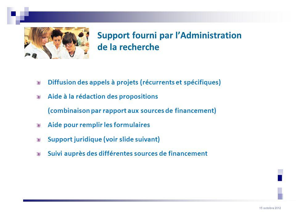 15 octobre 2012 Fonds Spéciaux de Recherche (FSR) 5) Accueil de post-doc étrangers Quoi.