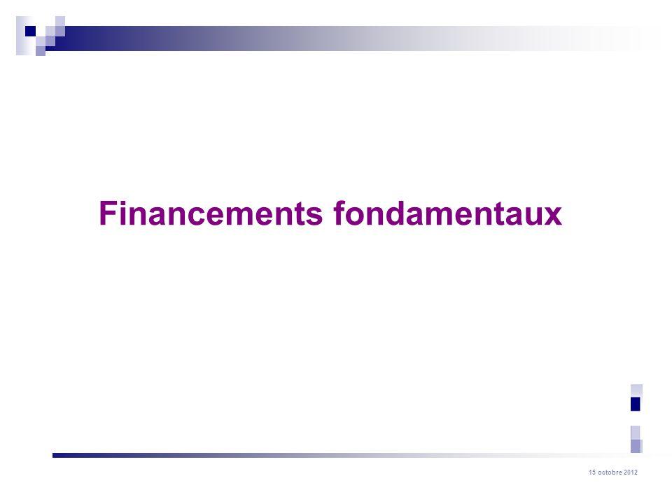15 octobre 2012 Assistance au Conseil de recherche, gestion des bases de données liées à la recherche, prospection et diffusion d informations sur les sources de financement de la recherche fondamentale (FNRS et fonds associés, FSR, ARC).