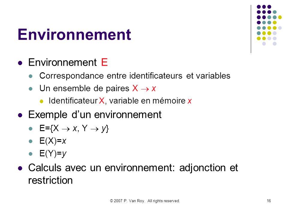 © 2007 P. Van Roy. All rights reserved.16 Environnement Environnement E Correspondance entre identificateurs et variables Un ensemble de paires X x Id