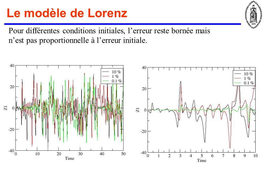 Le modèle de Lorenz Pour différentes conditions initiales, lerreur reste bornée mais nest pas proportionnelle à lerreur initiale.