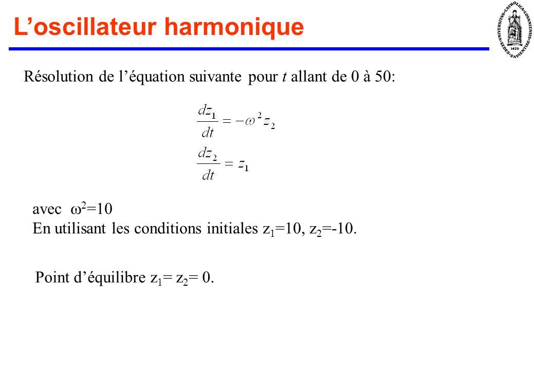 Loscillateur harmonique Résolution de léquation suivante pour t allant de 0 à 50: avec 2 =10 En utilisant les conditions initiales z 1 =10, z 2 =-10.