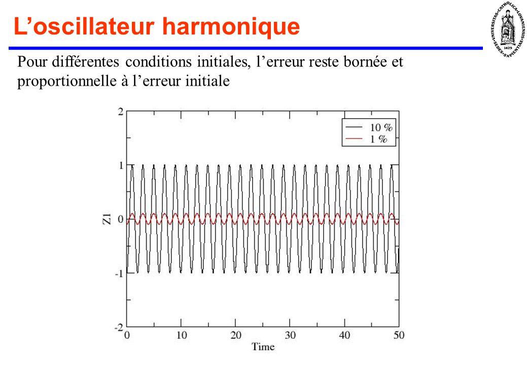 Loscillateur harmonique Pour différentes conditions initiales, lerreur reste bornée et proportionnelle à lerreur initiale