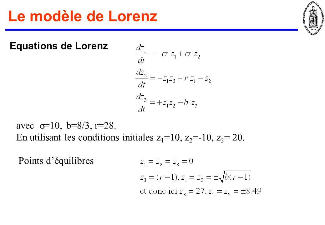 Equations de Lorenz Le modèle de Lorenz avec =10, b=8/3, r=28. En utilisant les conditions initiales z 1 =10, z 2 =-10, z 3 = 20. Points déquilibres