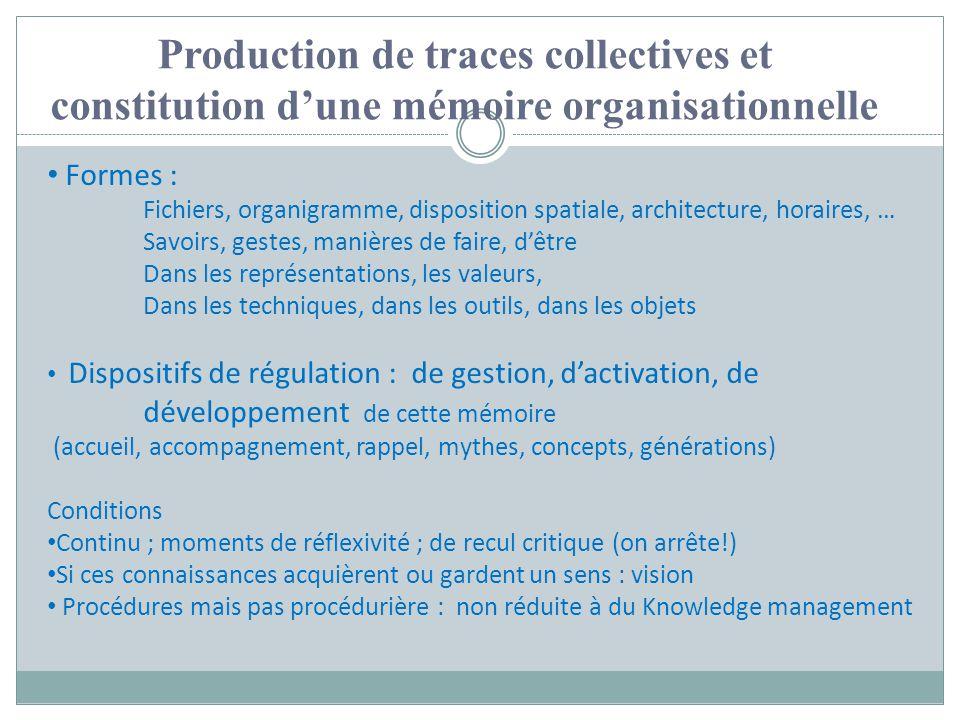 Production de traces collectives et constitution dune mémoire organisationnelle Formes : Fichiers, organigramme, disposition spatiale, architecture, h