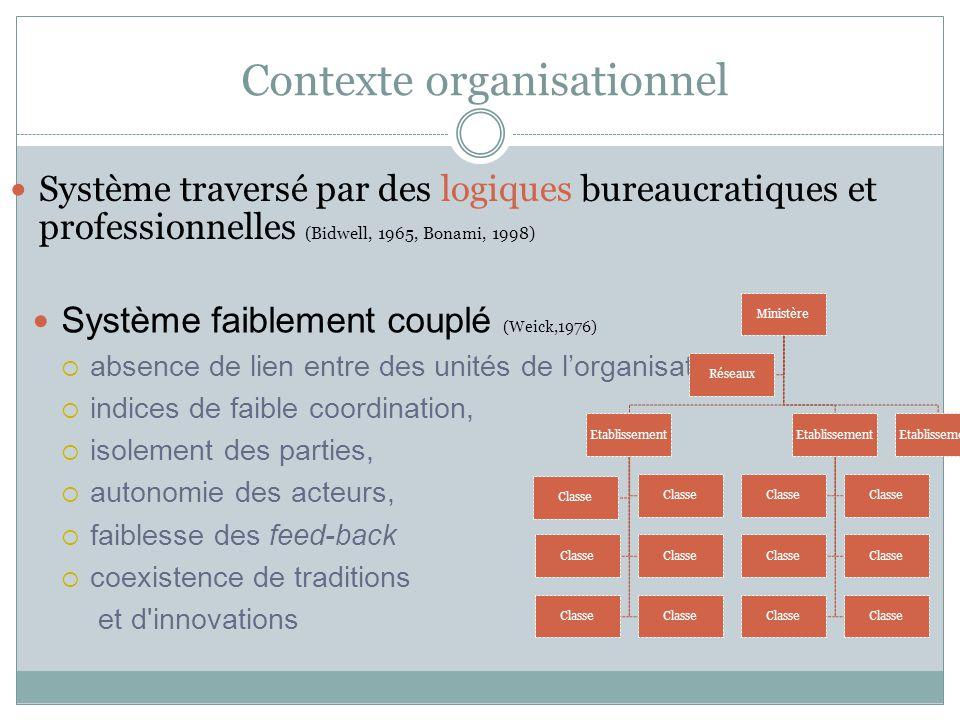 Bibliographie Le rapport Letor C., Bonami, M., Garant, M.