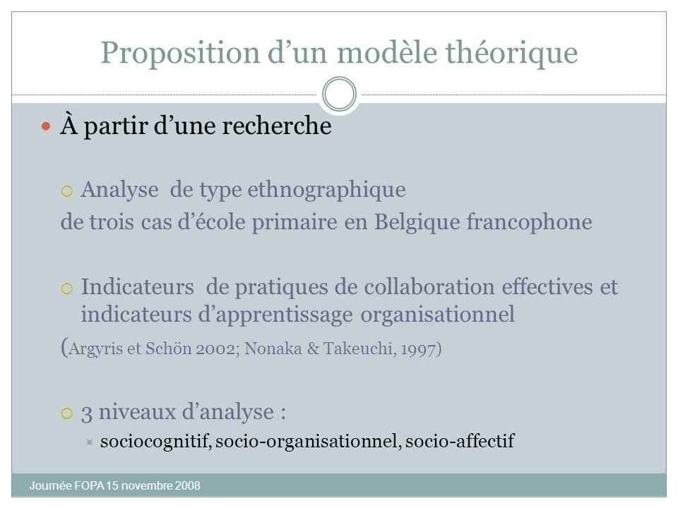 Proposition dun modèle théorique À partir dune recherche Analyse de type ethnographique de trois cas décole primaire en Belgique francophone Indicateu