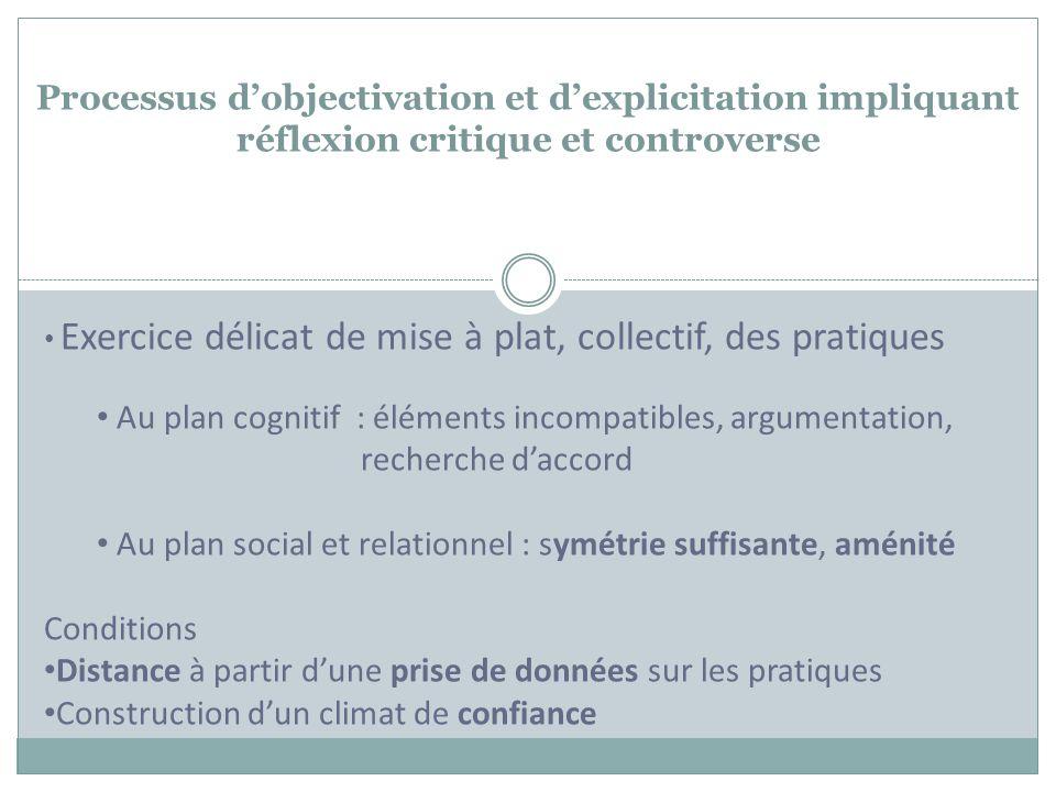 Processus dobjectivation et dexplicitation impliquant réflexion critique et controverse Exercice délicat de mise à plat, collectif, des pratiques Au p
