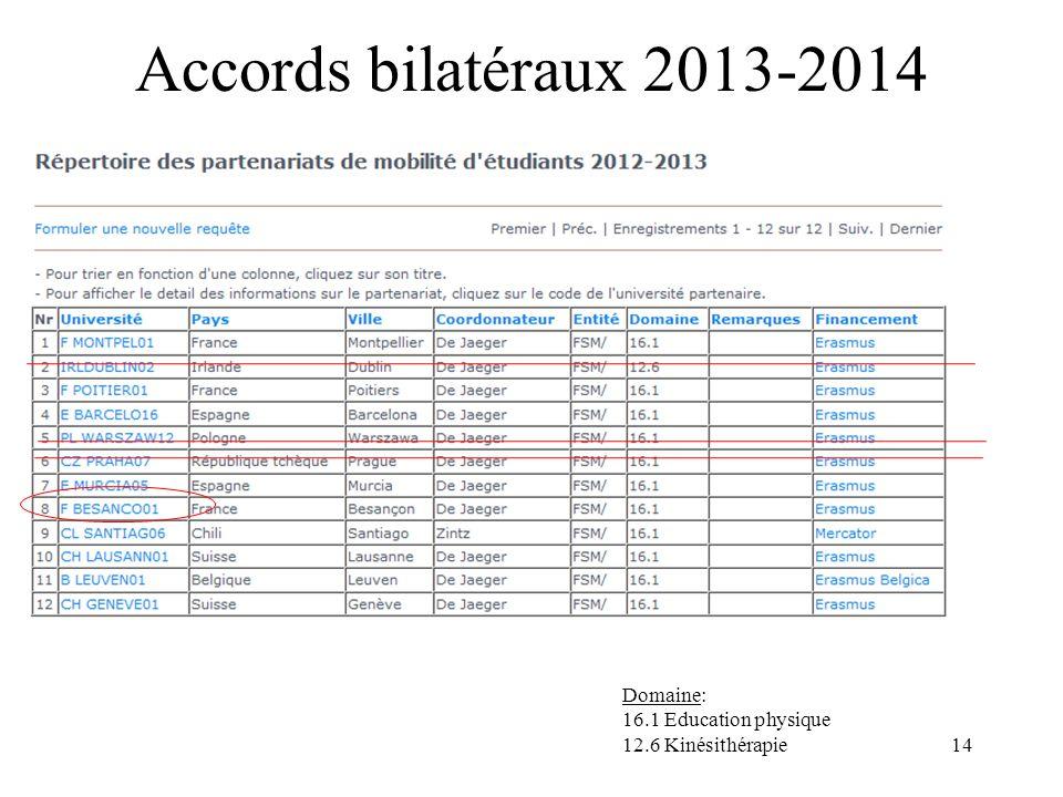 14 Accords bilatéraux 2013-2014 Domaine: 16.1 Education physique 12.6 Kinésithérapie