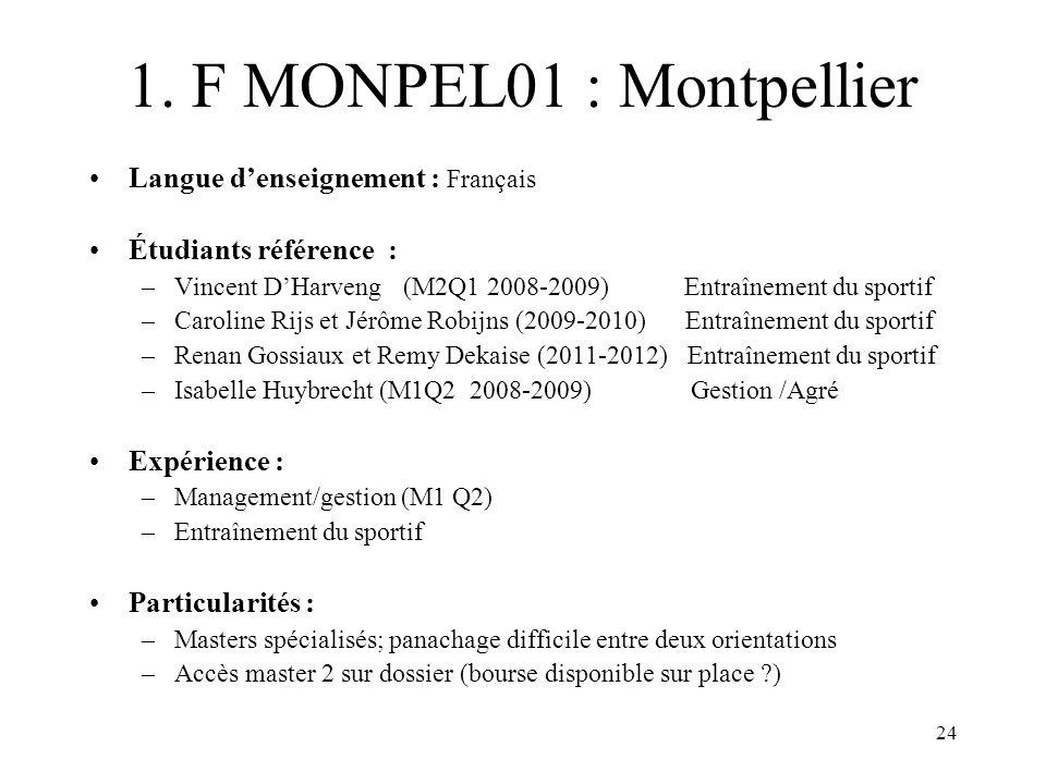 24 1. F MONPEL01 : Montpellier Langue denseignement : Français Étudiants référence : –Vincent DHarveng (M2Q1 2008-2009) Entraînement du sportif –Carol