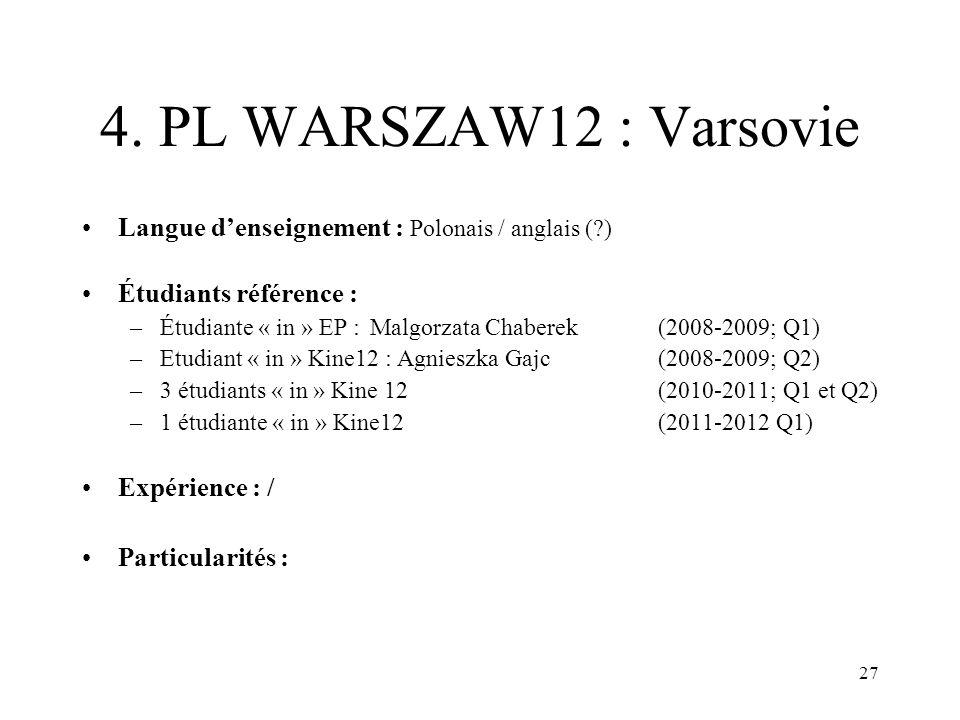 27 4. PL WARSZAW12 : Varsovie Langue denseignement : Polonais / anglais (?) Étudiants référence : –Étudiante « in » EP : Malgorzata Chaberek (2008-200