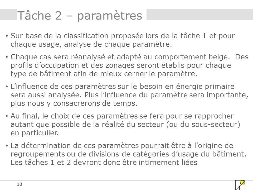 10 Tâche 2 – paramètres Sur base de la classification proposée lors de la tâche 1 et pour chaque usage, analyse de chaque paramètre. Chaque cas sera r