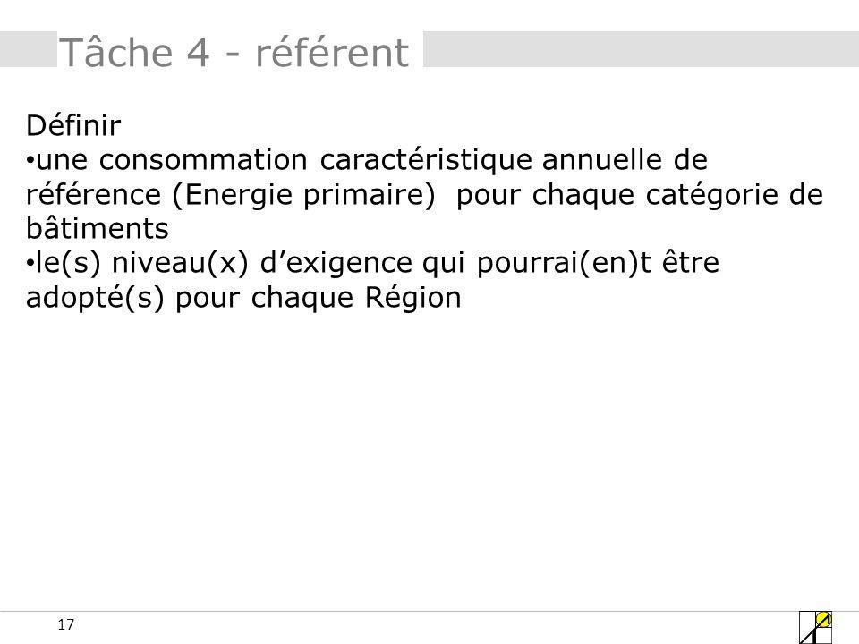 17 Tâche 4 - référent Définir une consommation caractéristique annuelle de référence (Energie primaire) pour chaque catégorie de bâtiments le(s) niveau(x) dexigence qui pourrai(en)t être adopté(s) pour chaque Région