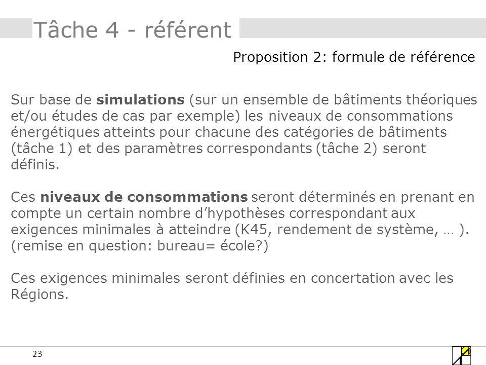 23 Tâche 4 - référent Sur base de simulations (sur un ensemble de bâtiments théoriques et/ou études de cas par exemple) les niveaux de consommations énergétiques atteints pour chacune des catégories de bâtiments (tâche 1) et des paramètres correspondants (tâche 2) seront définis.