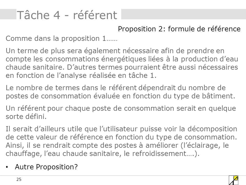 25 Tâche 4 - référent Comme dans la proposition 1…… Un terme de plus sera également nécessaire afin de prendre en compte les consommations énergétiques liées à la production deau chaude sanitaire.