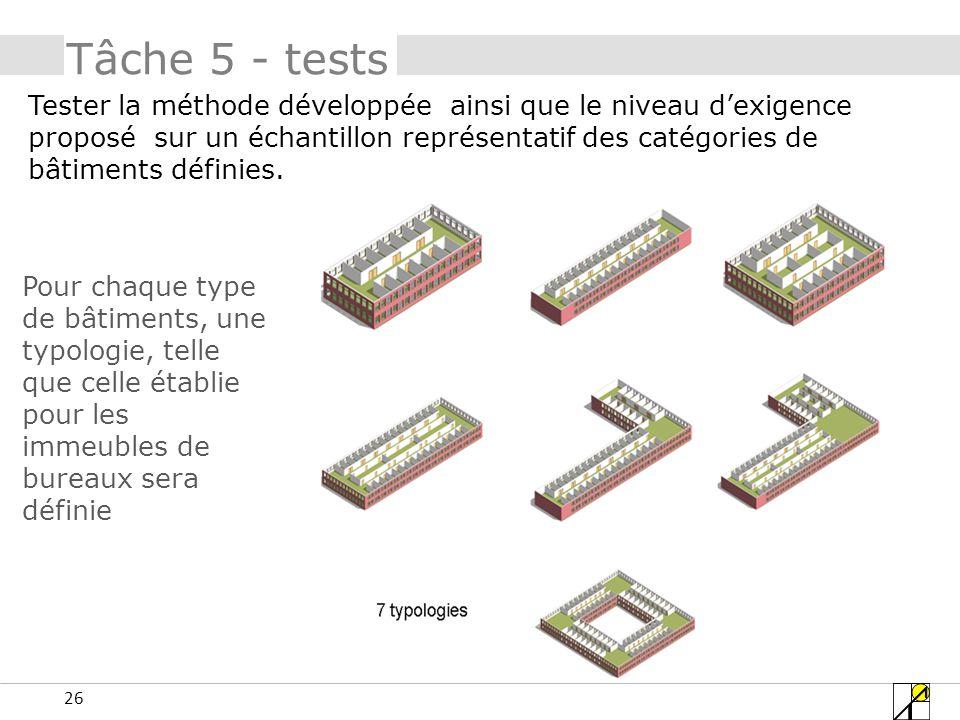 26 Tâche 5 - tests Pour chaque type de bâtiments, une typologie, telle que celle établie pour les immeubles de bureaux sera définie Tester la méthode développée ainsi que le niveau dexigence proposé sur un échantillon représentatif des catégories de bâtiments définies.