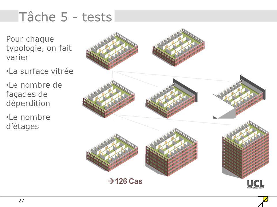 27 Tâche 5 - tests Pour chaque typologie, on fait varier La surface vitrée Le nombre de façades de déperdition Le nombre détages