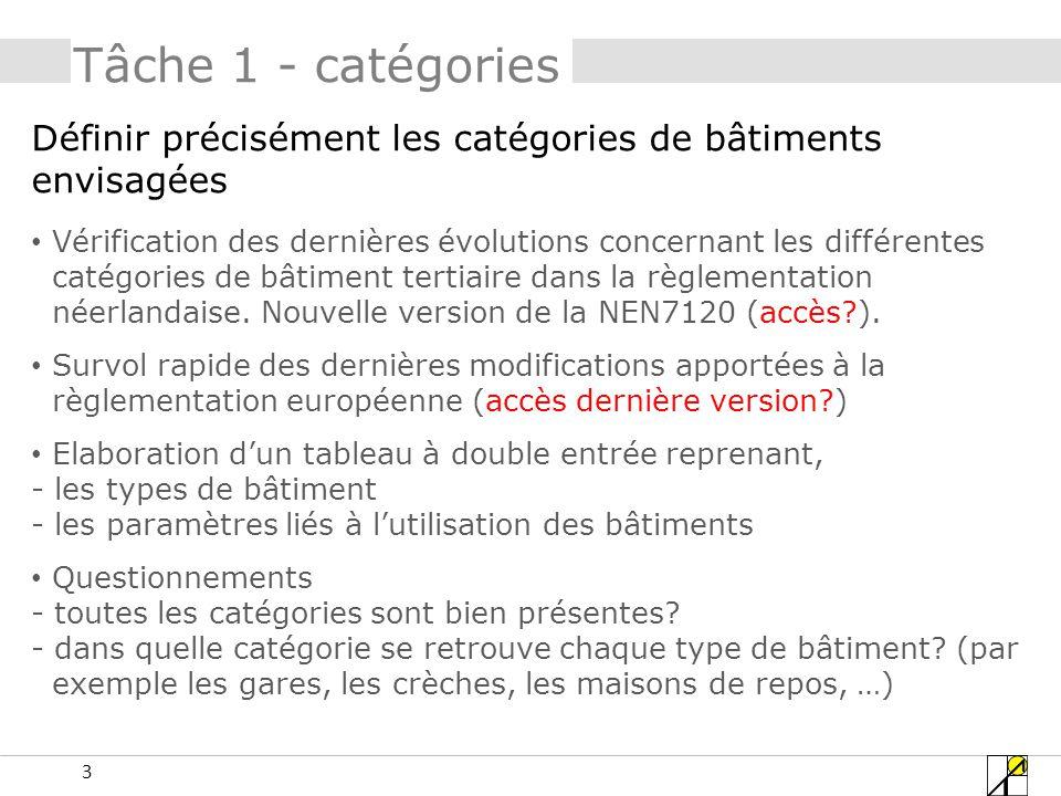 3 Définir précisément les catégories de bâtiments envisagées Vérification des dernières évolutions concernant les différentes catégories de bâtiment tertiaire dans la règlementation néerlandaise.