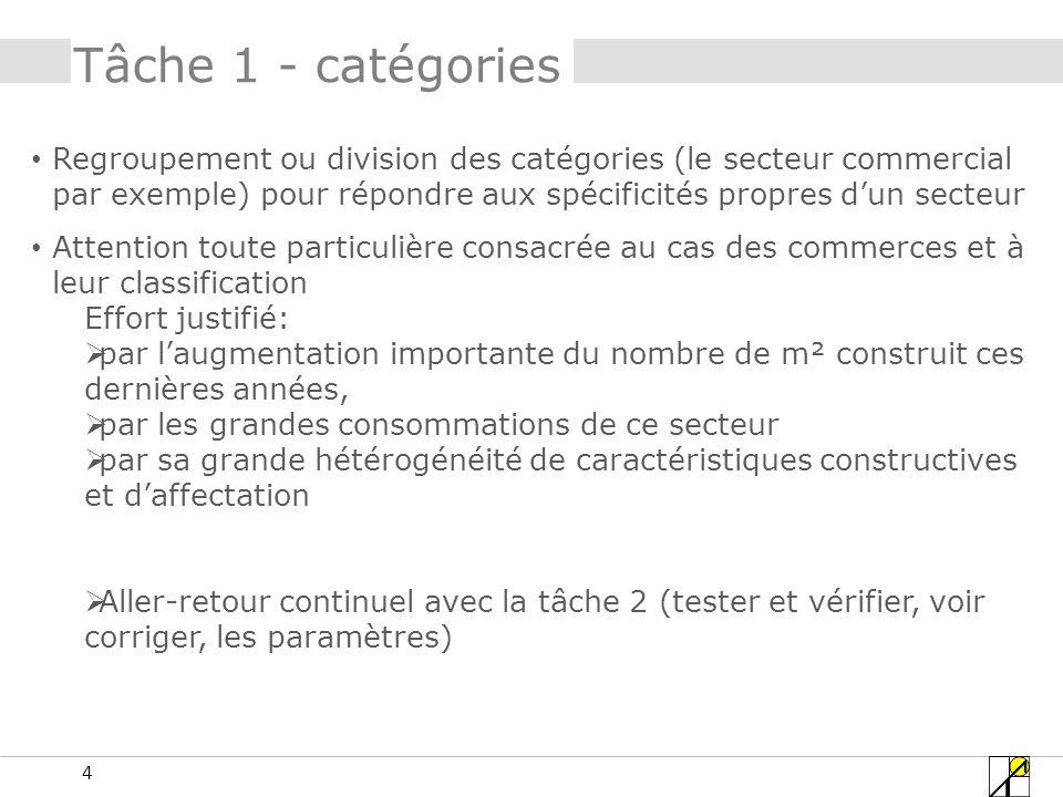 4 Regroupement ou division des catégories (le secteur commercial par exemple) pour répondre aux spécificités propres dun secteur Attention toute parti