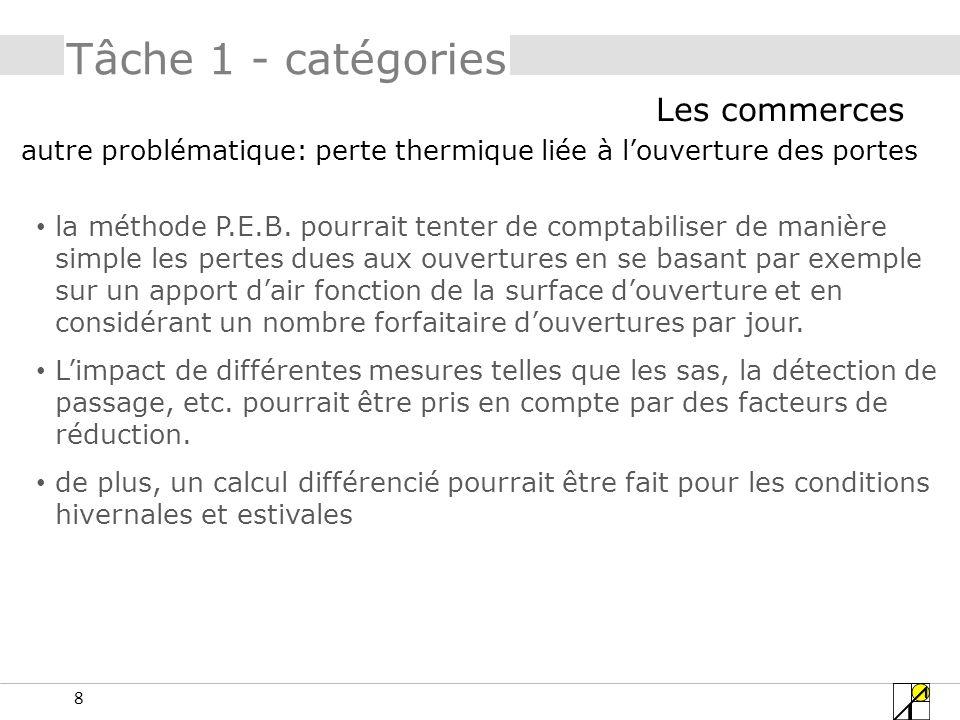 8 Tâche 1 - catégories Les commerces autre problématique: perte thermique liée à louverture des portes la méthode P.E.B.
