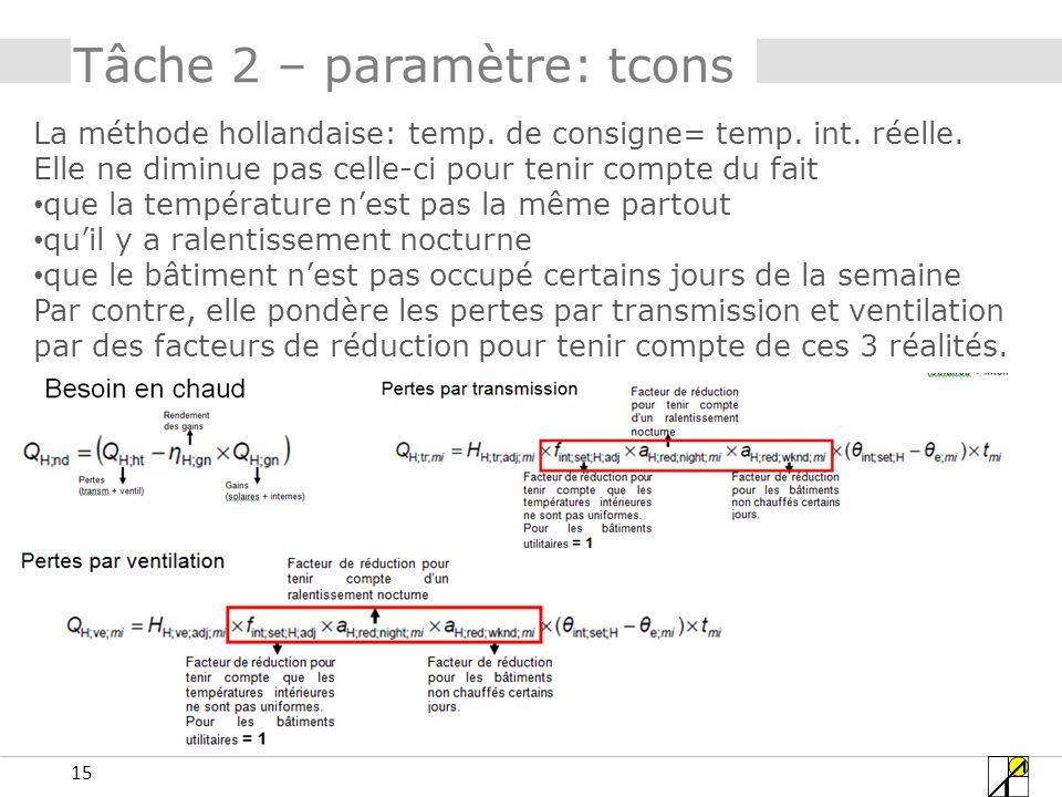 15 La méthode hollandaise: temp. de consigne= temp. int. réelle. Elle ne diminue pas celle-ci pour tenir compte du fait que la température nest pas la