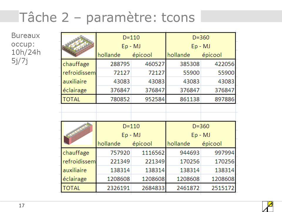 17 Tâche 2 – paramètre: tcons Bureaux occup: 10h/24h 5j/7j